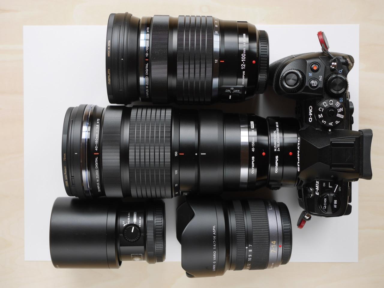 A4一枚に収まる全撮影レンズシステム