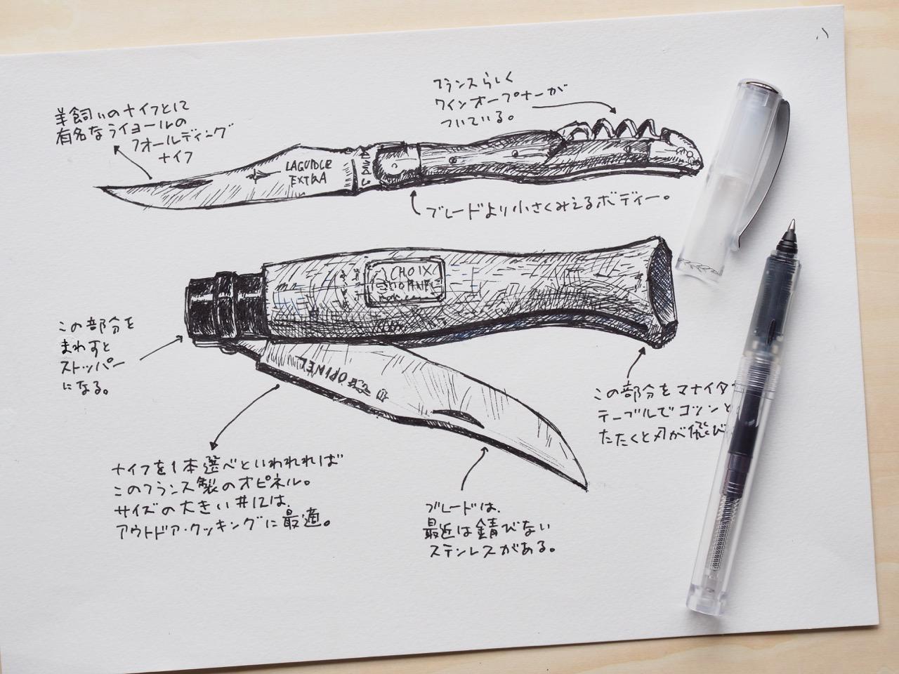 ローラーボールペンという筆記具